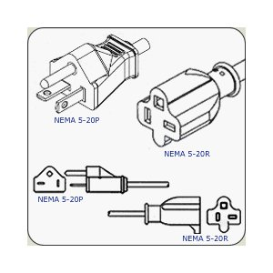 i have the power common electrical connectors the networking nerd the nema 5 20 connector is more common as you being to start using equipment high wattage power supplies like catalyst 4500 switches