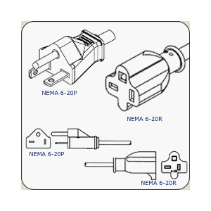 nema 6 20 i have the power! common electrical connectors the networking nerd nema 6 20p wiring diagram at arjmand.co