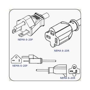 Wiring 6 20r plug wiring diagram 6 20r receptacle wiring wiring diagram 6 20r or 5 20p receptacle common electrical connectors swarovskicordoba Gallery